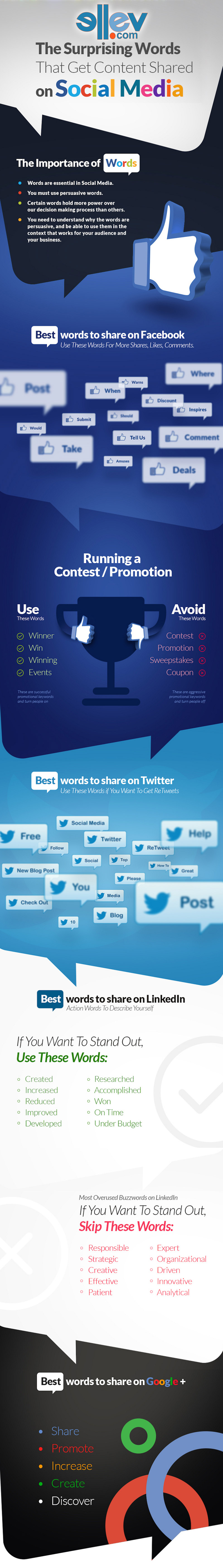 Words-For-Social-Media-Content-Facebook-Twitter-Linkedin-Ellev-Advertising-Agency